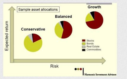 Sample_Asset_Allocation_Risk_Expected_Returns